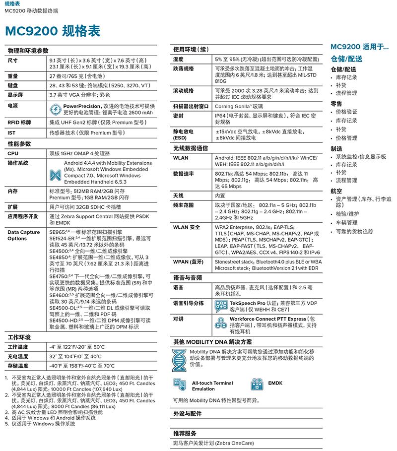 MC9200-datasheet-zh-cn-2.jpg