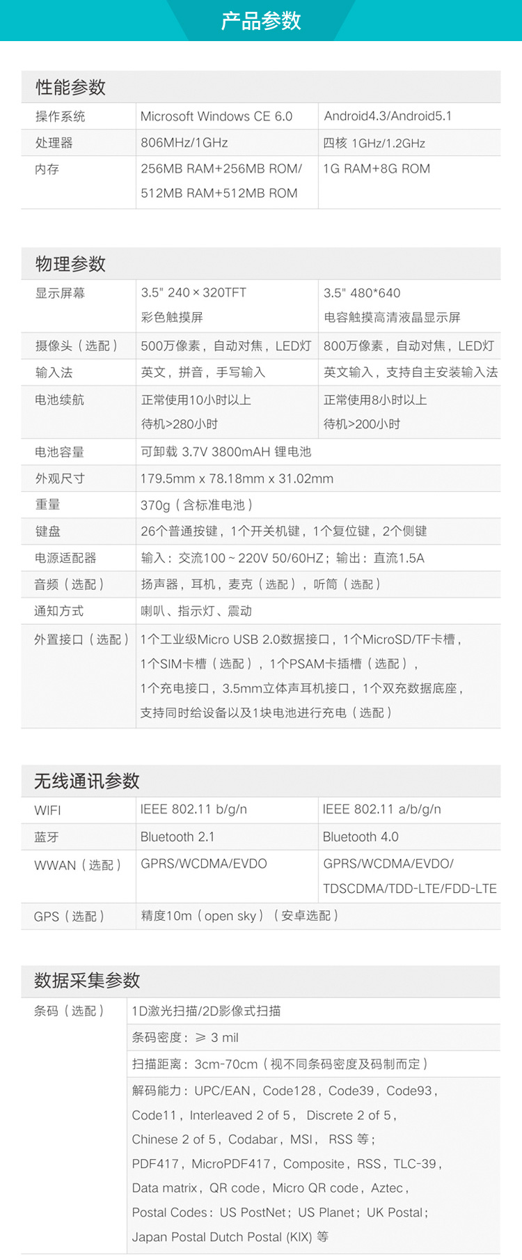 X5_产品参数.jpg